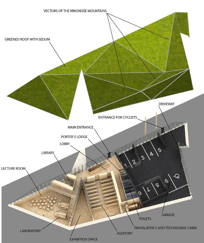Toprağa gömülü yeşil binada çevre eğitimi veriliyor